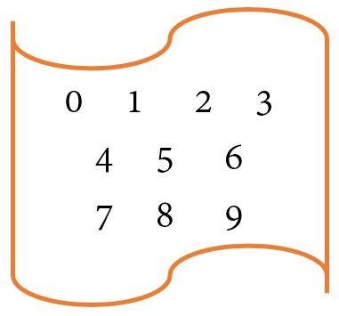 agrupación de números