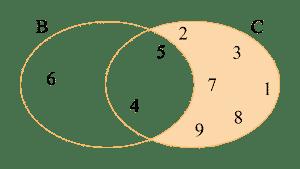 La imagen tiene un atributo ALT vacío; su nombre de archivo es conjuntos-B-C-300x169.png