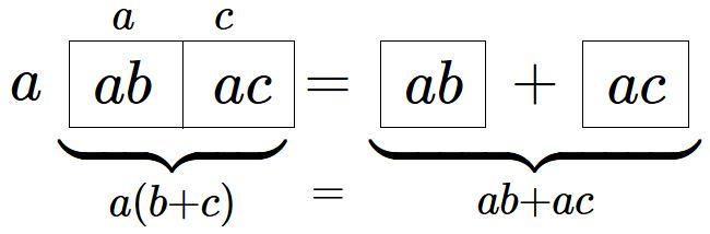 a(b+c) = ab+ac