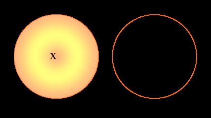 Diagramas de Venn de la diferencia de dos conjuntos disjuntos A y B