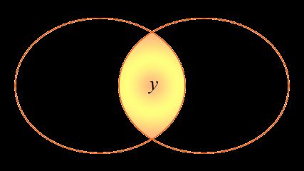Diagrama de Ven de la interseccion de los conjuntos A y B.