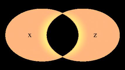 diferencia simetrica de A y B